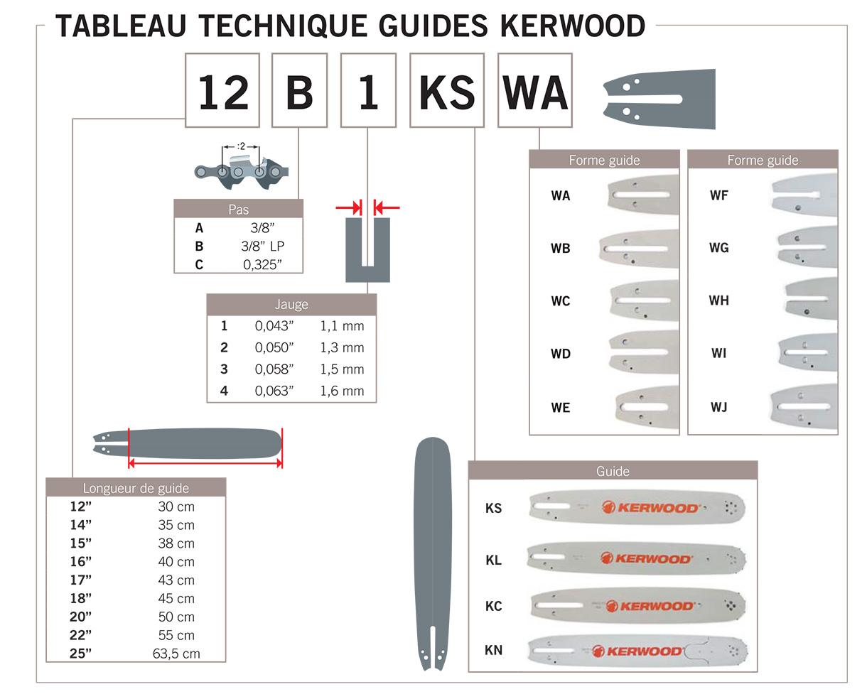 guide 40cm 163rndd025 power match guides oregon. Black Bedroom Furniture Sets. Home Design Ideas